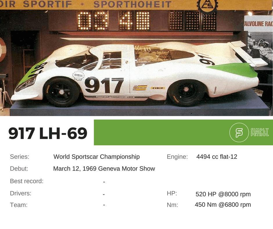 Porsche 917 LH-69 Geneva