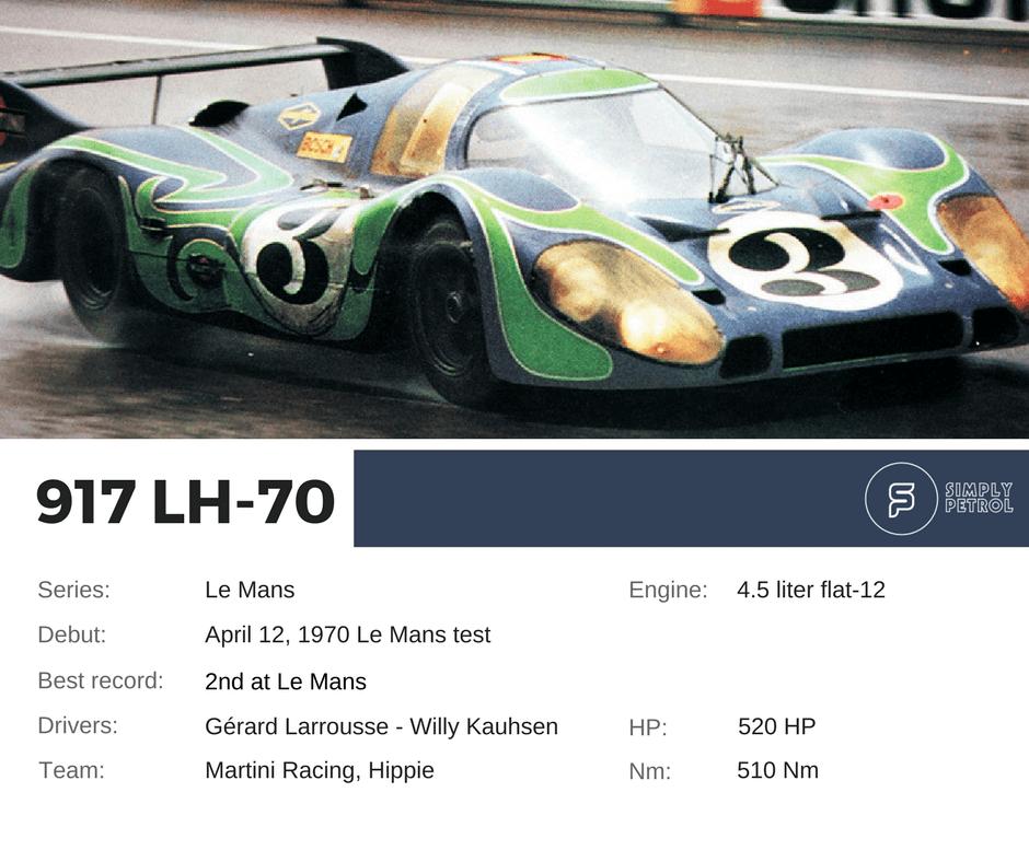 Porsche 917 K-71 1971 Le Mans winner Specification Martini RAcing
