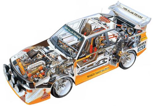 Audi-Quattro-S1-1985_blueprint-art